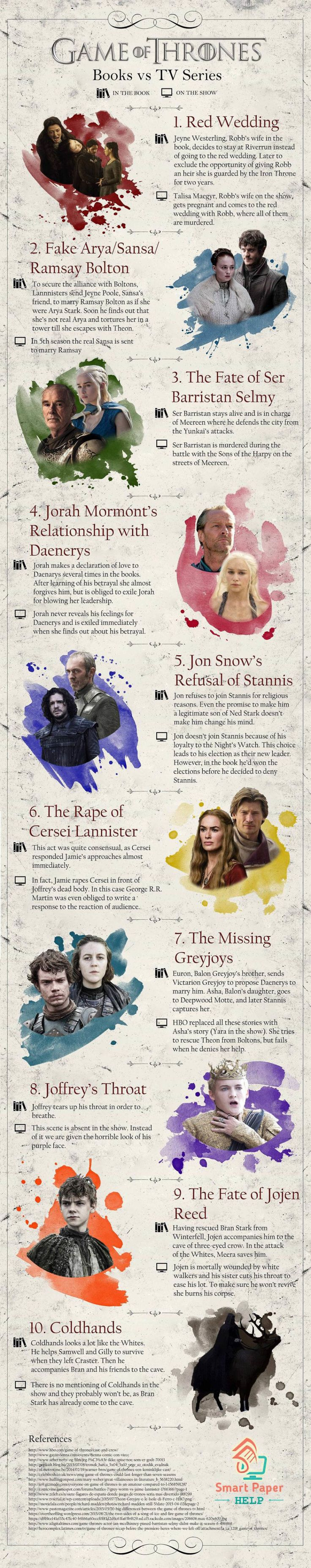 25 best ideas about jorah game of thrones on pinterest game of - 25 Best Ideas About Jorah Game Of Thrones On Pinterest Game Of A Game Of Download