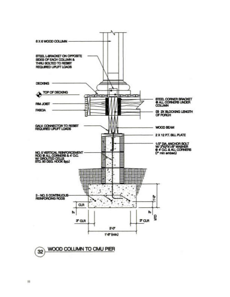 wood porch diagrams
