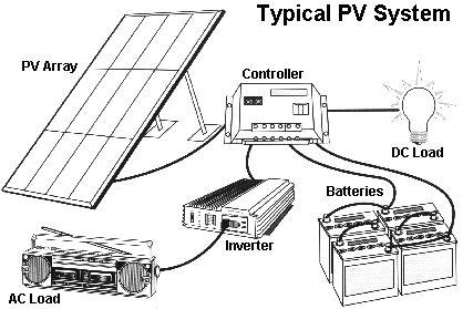 diy solar panel Schaltplang