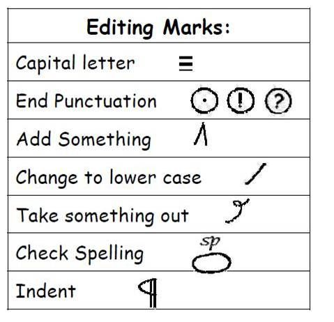 Proofreading Marks Simple Bing Images Brilliant