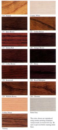 Wood Floors stain colors for refinishing hardwood floors ...