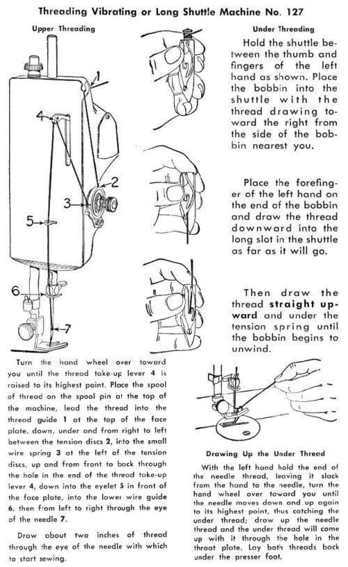 top threading diagram for singer featherweight sewing machine