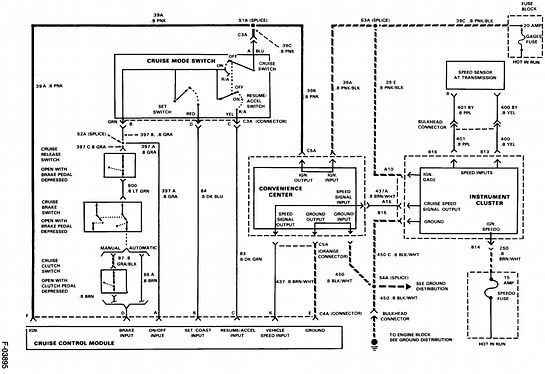 chevy oil sending unit wiring diagram