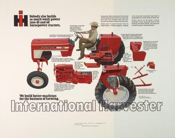 international 574 wiring diagram