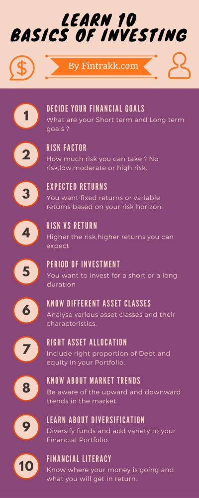 25+ best ideas about Financial planning on Pinterest | Retirement savings, Retirement savings ...