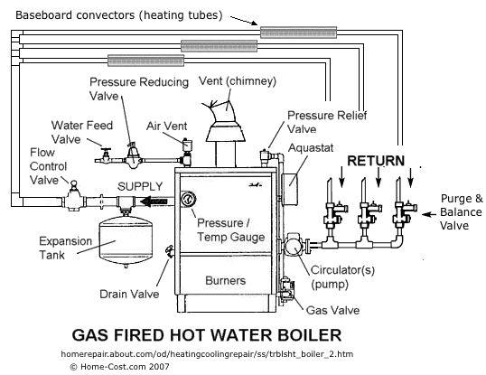 schematic of thermal expansion valve c carson dunlop associates