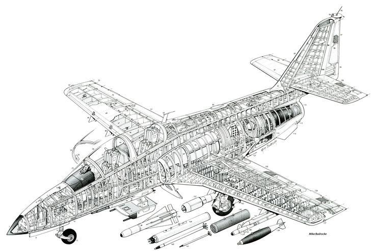 bristol hercules radial airplane engine diagram