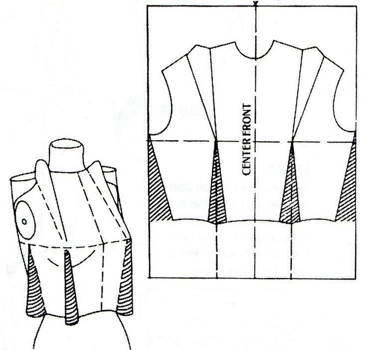 block diagram manipulation