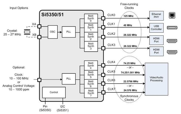 wired network diagram home theatre