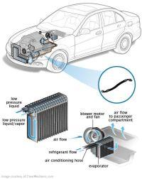 1000+ ideas about Car Repair on Pinterest | Car Body ...