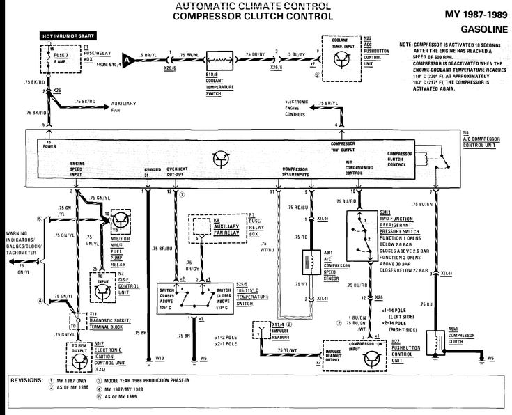 mercedes fuse box diagram fuse box mercedes benz 1988 e190 diagram