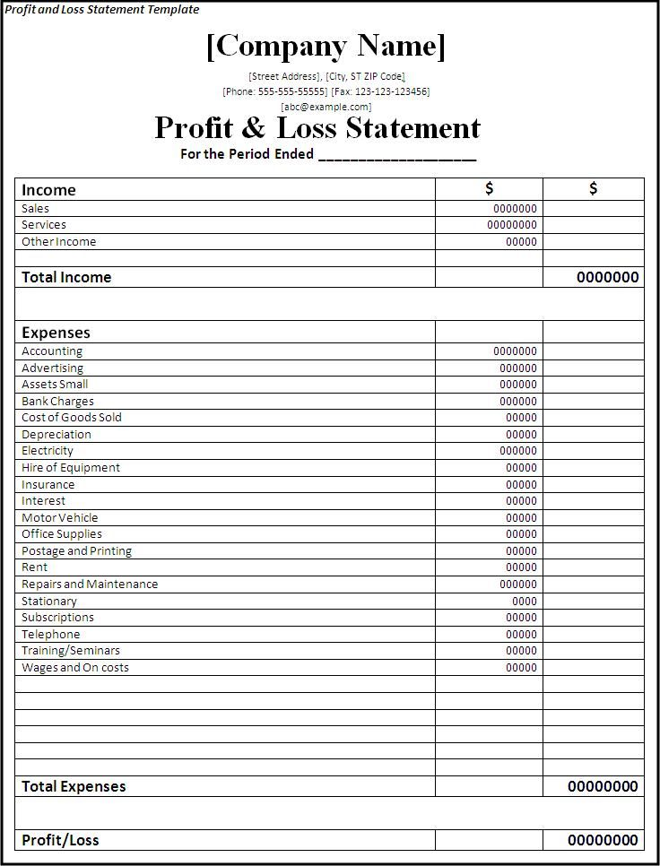 Self Employed Profit And Loss Form - Template Examples - fillable profit and loss statement