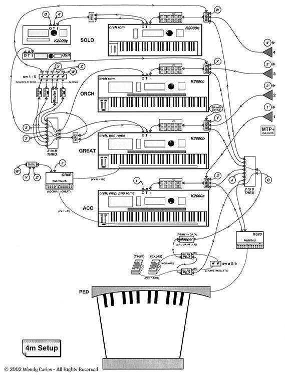 midi keyboard wiring diagram