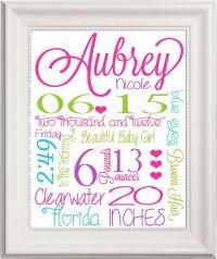 1000+ ideas about Baby Name Art on Pinterest   Birth Art ...