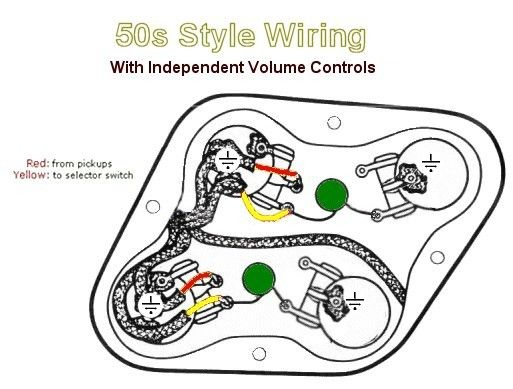 style les paul 50s wiring diagrams