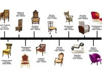 chair types - Google Search | Furniture Classification ...