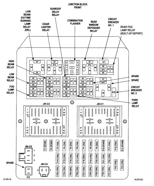 fuse box diagram 2005 jeep grand cherokee