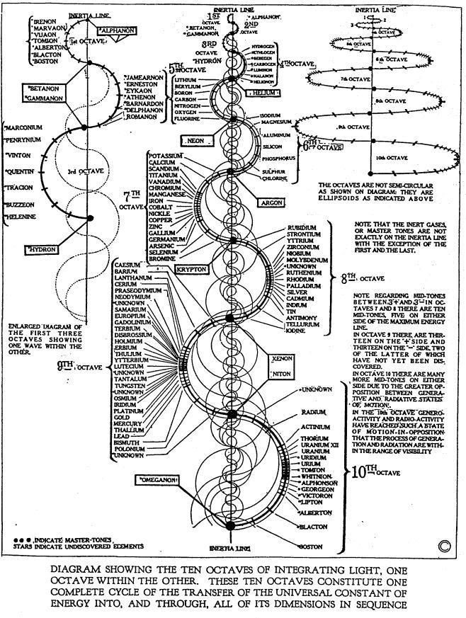 handbook of energy diagrams charts and tables