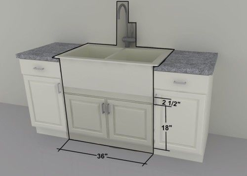 Best 25 Ikea Farmhouse Sink Ideas On Pinterest Apron
