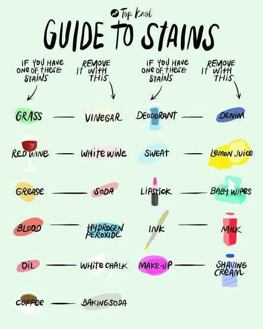1000+ Ideas About Stain Removers On Pinterest | Stains, Stain