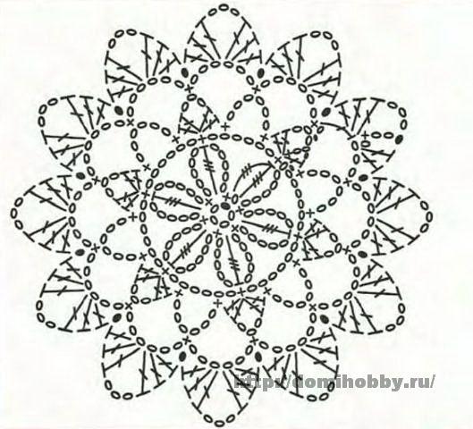 thermal blanket diagram