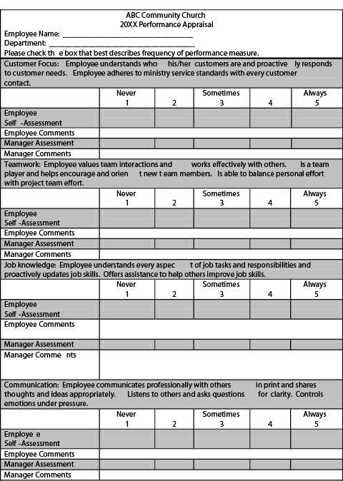 Employee Appraisal Form Sample appraisal sheet hitecauto – Annual Appraisal Form