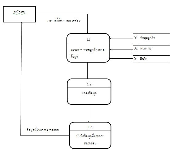 software architecture diagram tool