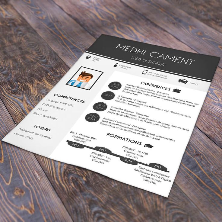 modifier un document pdf pssedant un template cv en word