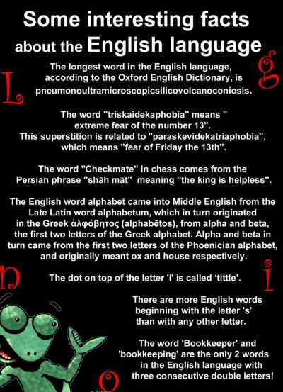 9 best images about The History of the English Language on Pinterest | English language, English ...