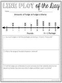 Line Plot Worksheets 4th Grade | www.imgkid.com - The ...