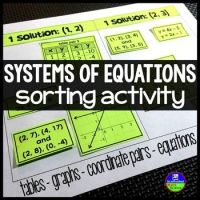 1000+ ideas about Systems Of Equations on Pinterest ...
