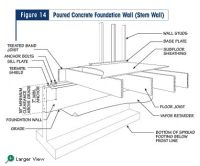 Figure 14: Poured Concrete Foundation Wall (Stem Wall ...