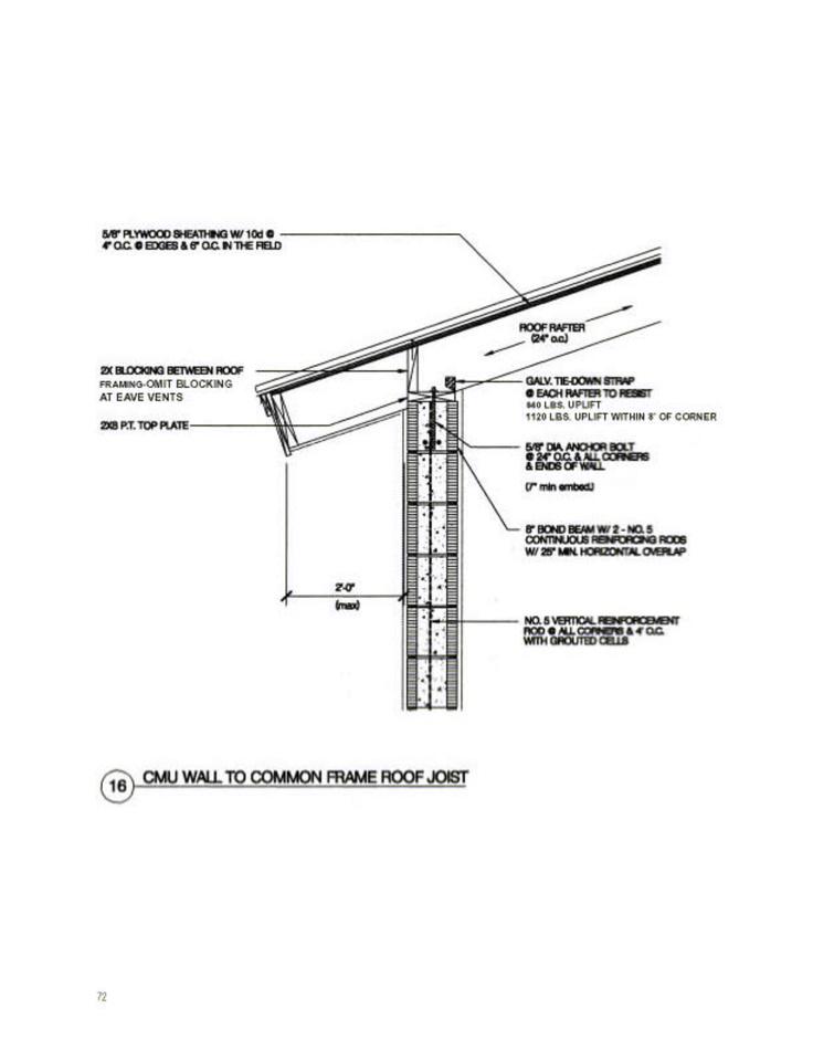 wood window diagrams