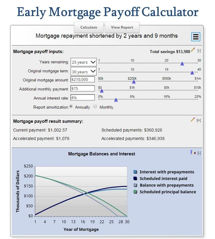 mortgage payoff calculator extra payments
