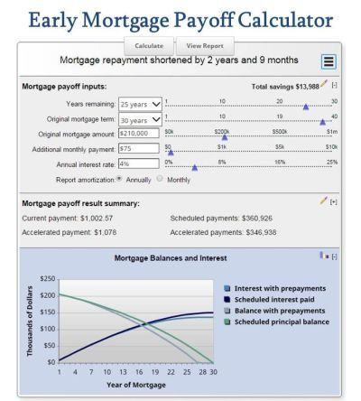 mortgage calculator with pmi excel