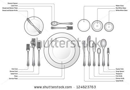 table setting placement diagram