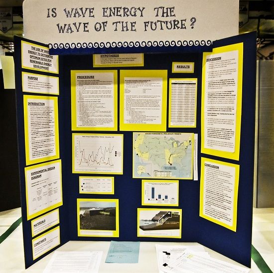 professional science fair boards