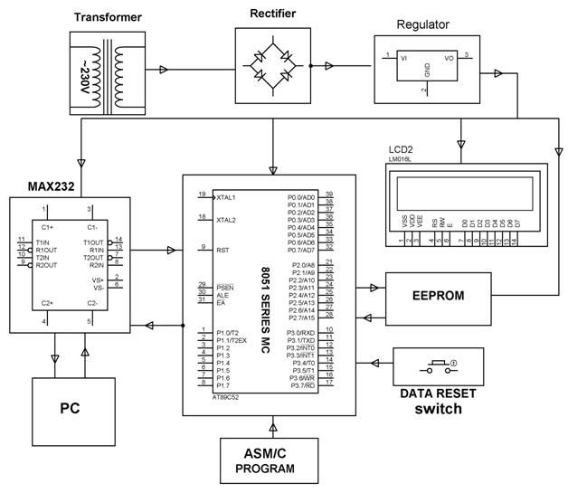 electronic power supply which is switched mode power supply based