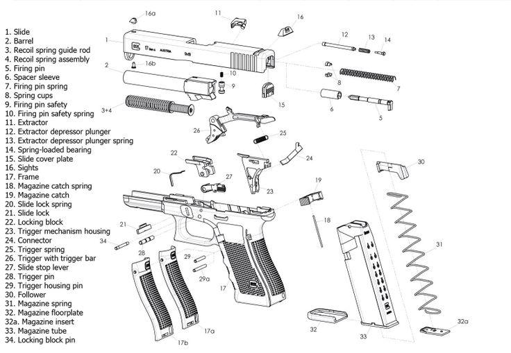 glock parts take down glock pinterest