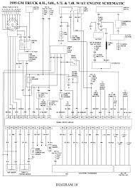 1995 s10 blazer abs wiring diagram