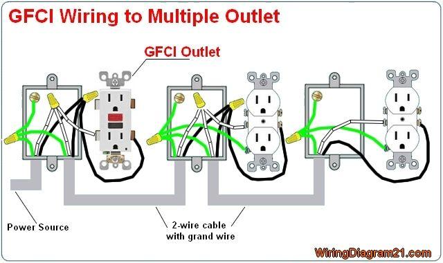 gfci schematic wiring schematic