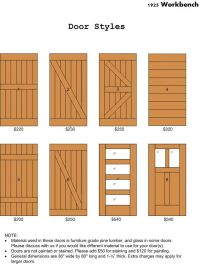 Styles Of Barn Doors For Homes Interior