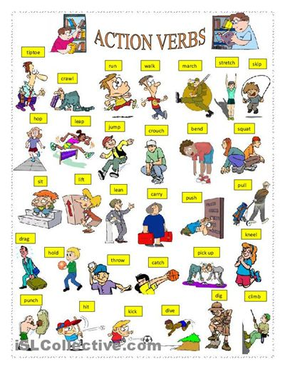 Action Verbs In Action Sample Resume Bullet Points That List Of Action Verbs For Grade 2 Verbs Yoder S Classroom
