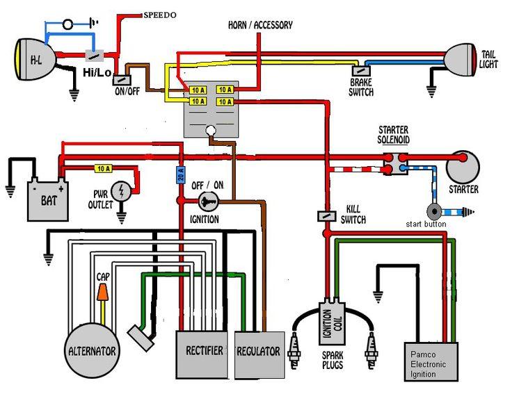 xs650 wiring harness
