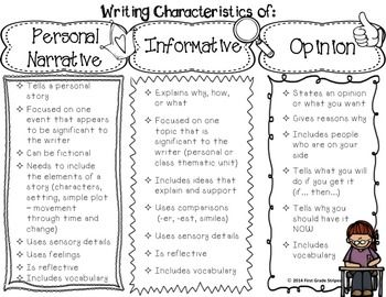 Informational Writing For 3rd Graders 1000 Images About