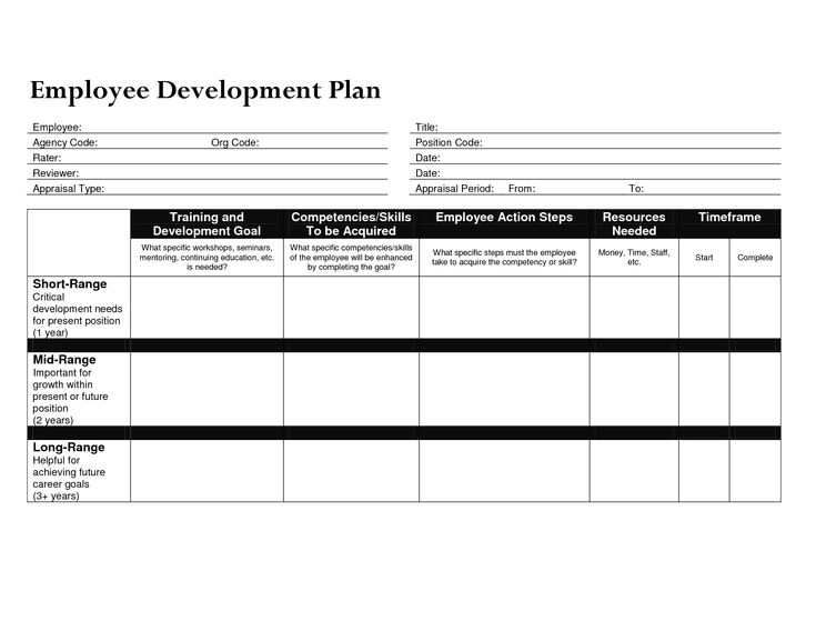 Development Plan Template Yli Tuhat Ideaa Personal Development - career progression plan template
