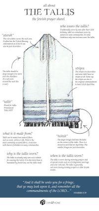 Tallis Infographic | Channukah | Pinterest | Infographic ...