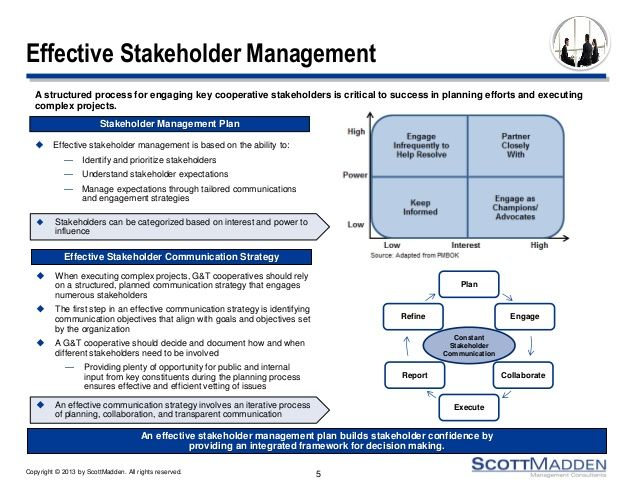 17 Best Images About Stakeholder Management On Pinterest