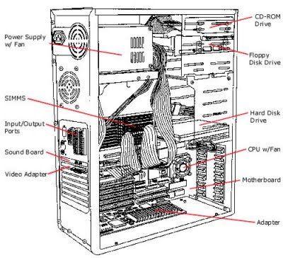 basic computer diagrams illustrations