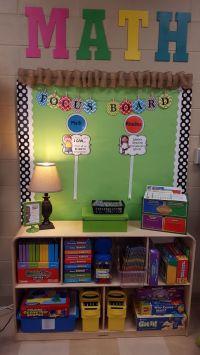 25+ best ideas about Classroom wall decor on Pinterest ...